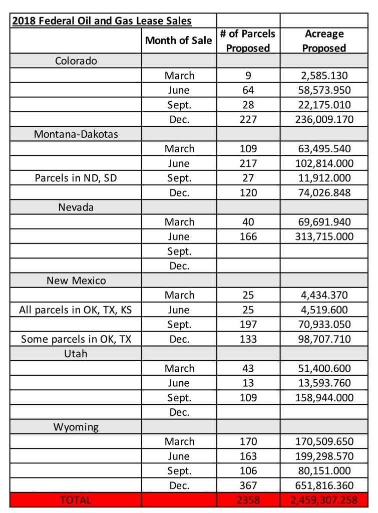2018 Lease Sale Acres as of July (dragged)
