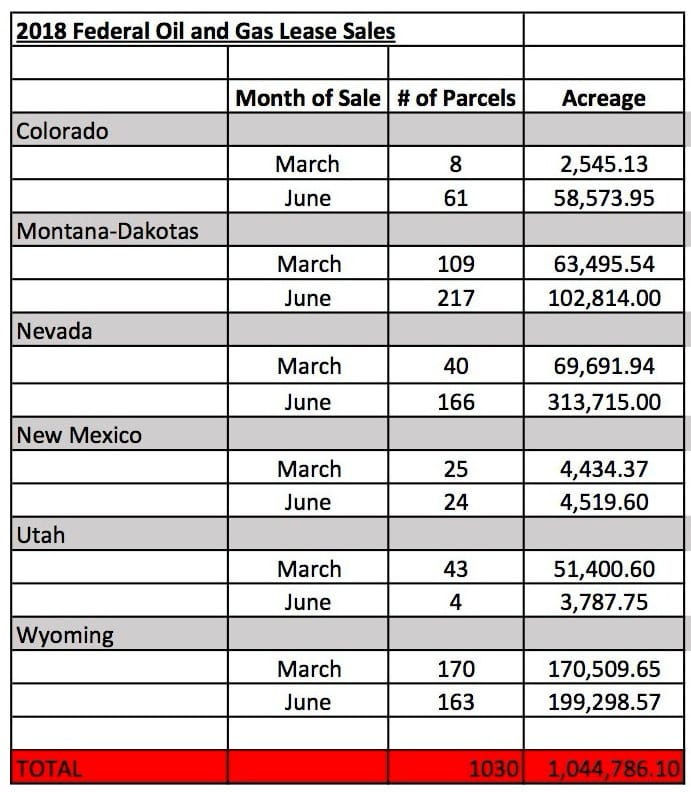 2018 Lease Sale Acres BF